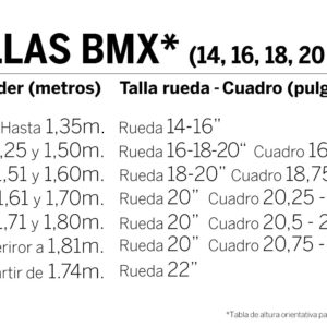 GUIA DE TALLAS BMX ALTURA CUADRO
